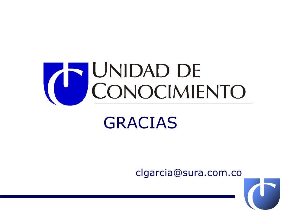 GRACIAS clgarcia@sura.com.co