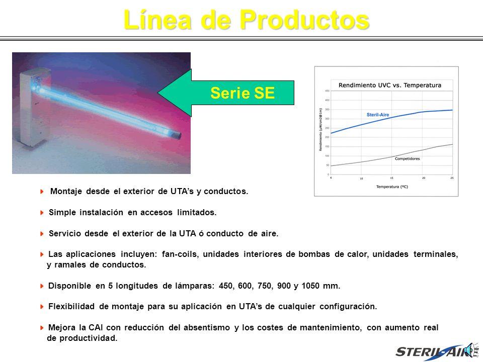 Línea de Productos Serie SE Gráfico de Comparación