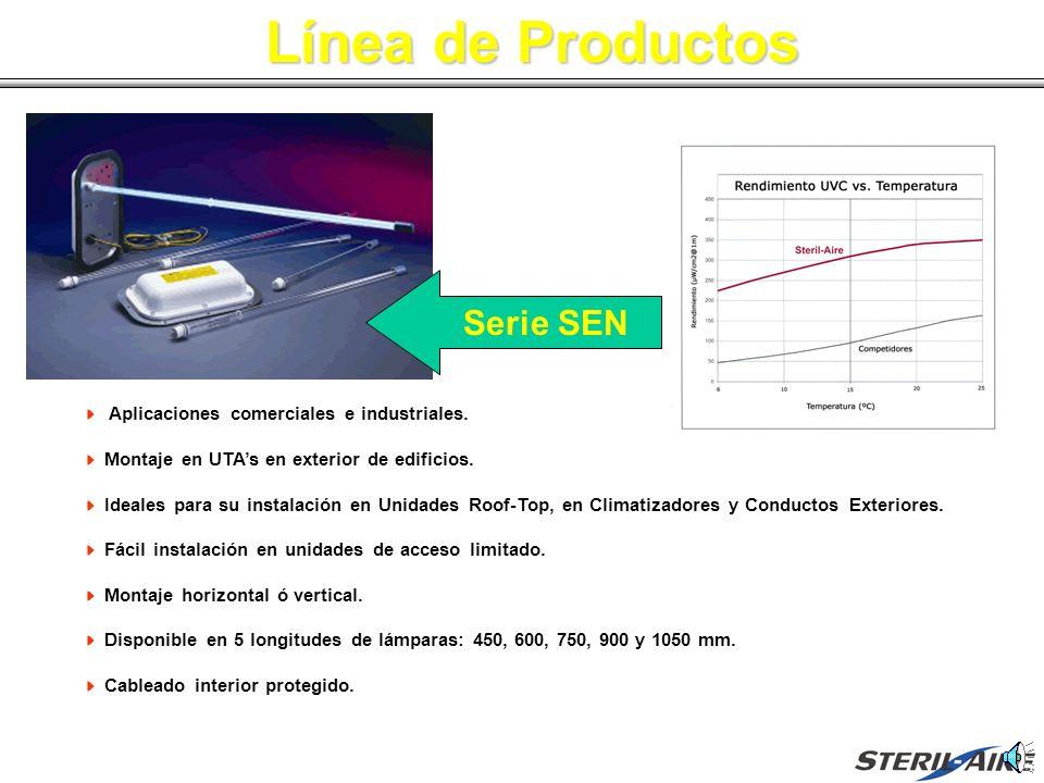 Línea de Productos Serie SEN Gráfico de Comparación