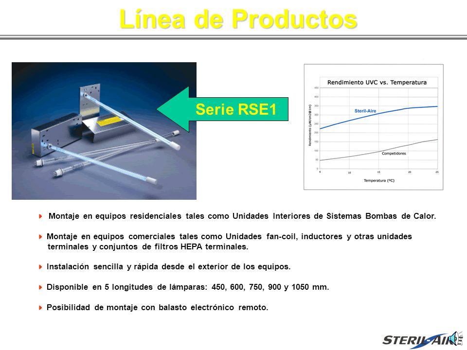 Línea de Productos Serie RSE1 Gráfico de Comparación