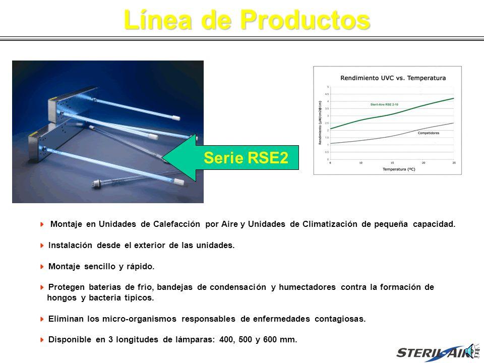 Línea de Productos Serie RSE2 Gráfico de Comparación