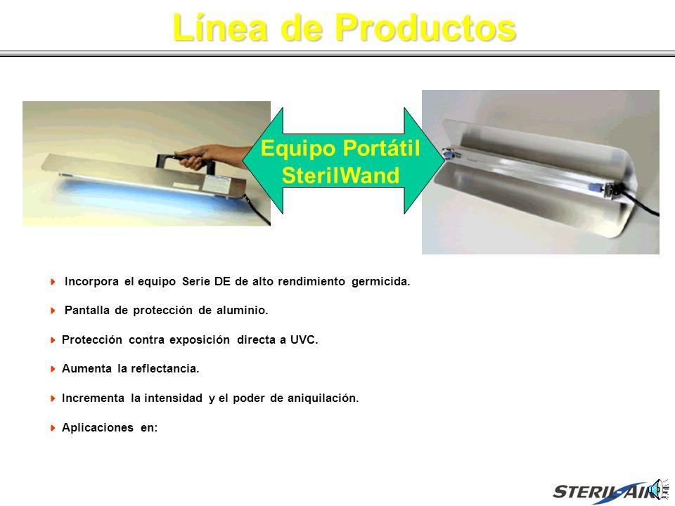 Línea de Productos Equipo Portátil SterilWand