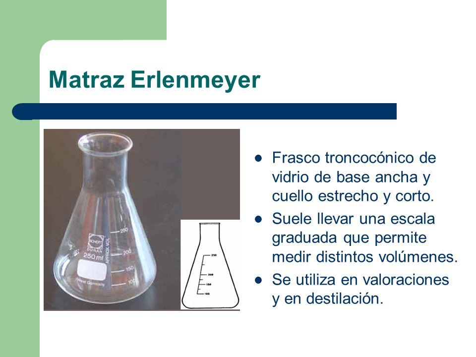 Matraz Erlenmeyer Frasco troncocónico de vidrio de base ancha y cuello estrecho y corto.
