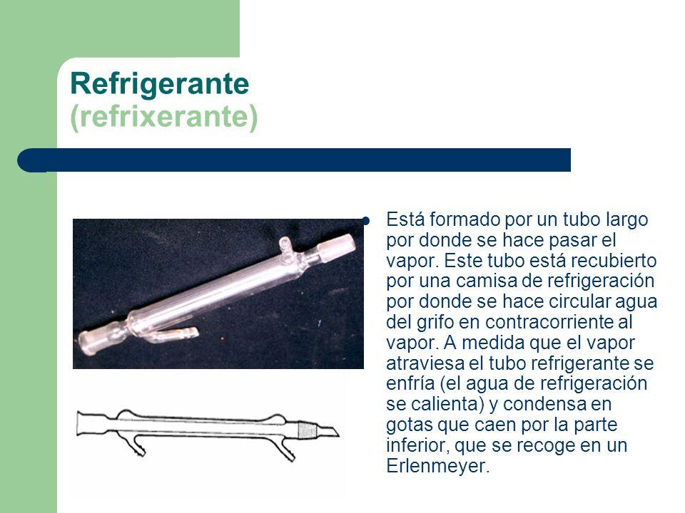 Refrigerante (refrixerante)