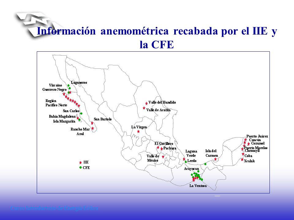 Información anemométrica recabada por el IIE y la CFE