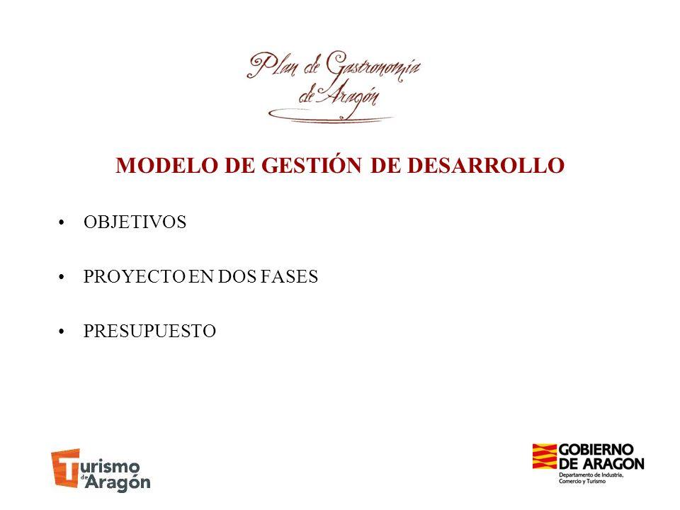 MODELO DE GESTIÓN DE DESARROLLO