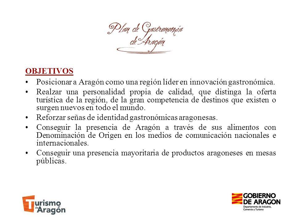 OBJETIVOS Posicionar a Aragón como una región líder en innovación gastronómica.