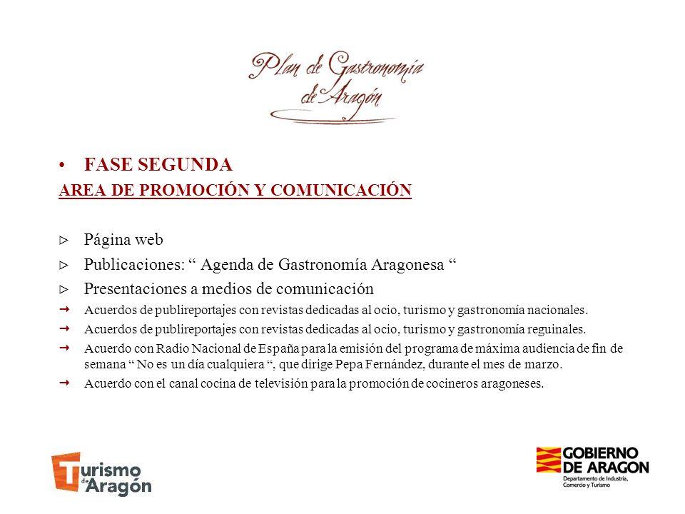 FASE SEGUNDA AREA DE PROMOCIÓN Y COMUNICACIÓN Página web