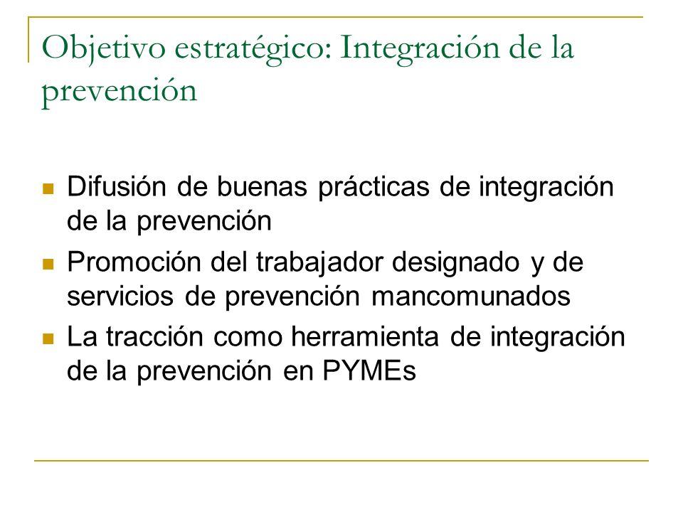 Objetivo estratégico: Integración de la prevención