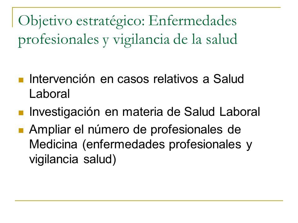 Objetivo estratégico: Enfermedades profesionales y vigilancia de la salud
