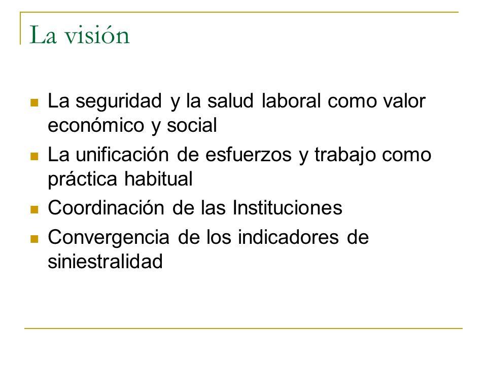 La visión La seguridad y la salud laboral como valor económico y social. La unificación de esfuerzos y trabajo como práctica habitual.
