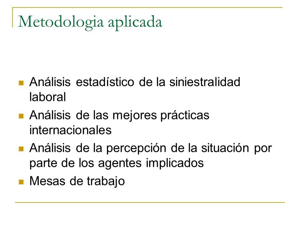 Metodologia aplicada Análisis estadístico de la siniestralidad laboral