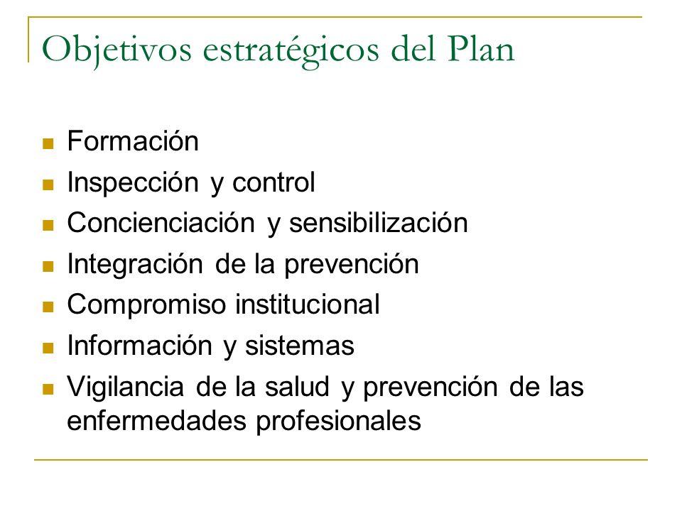 Objetivos estratégicos del Plan