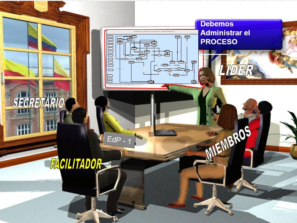 LIDER SECRETARIO MIEMBROS FACILITADOR