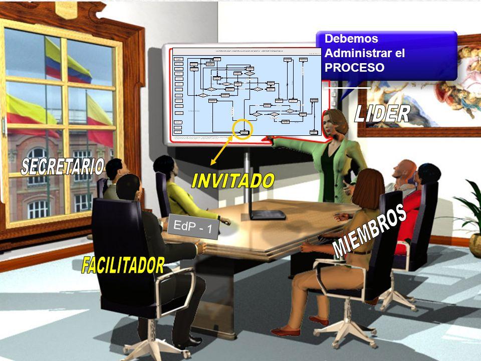 LIDER SECRETARIO INVITADO MIEMBROS FACILITADOR