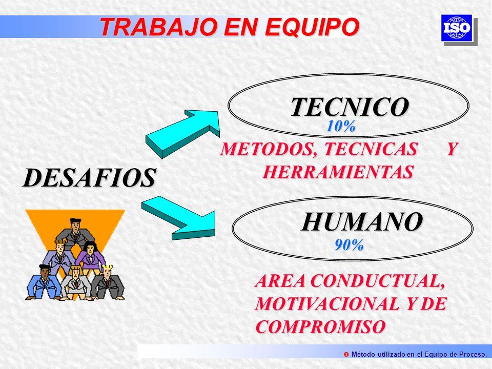 METODOS, TECNICAS Y HERRAMIENTAS