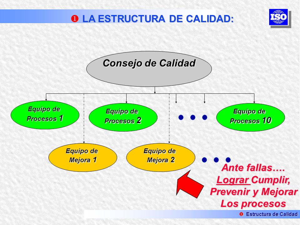 LA ESTRUCTURA DE CALIDAD: