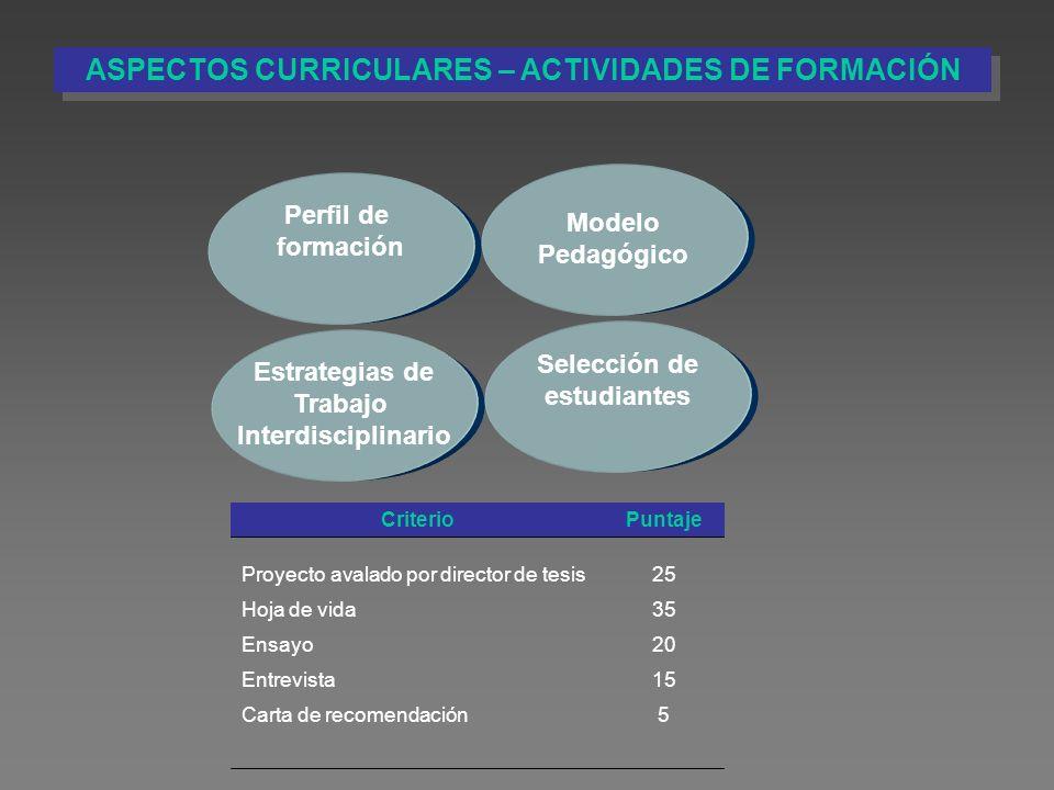 ASPECTOS CURRICULARES – ACTIVIDADES DE FORMACIÓN