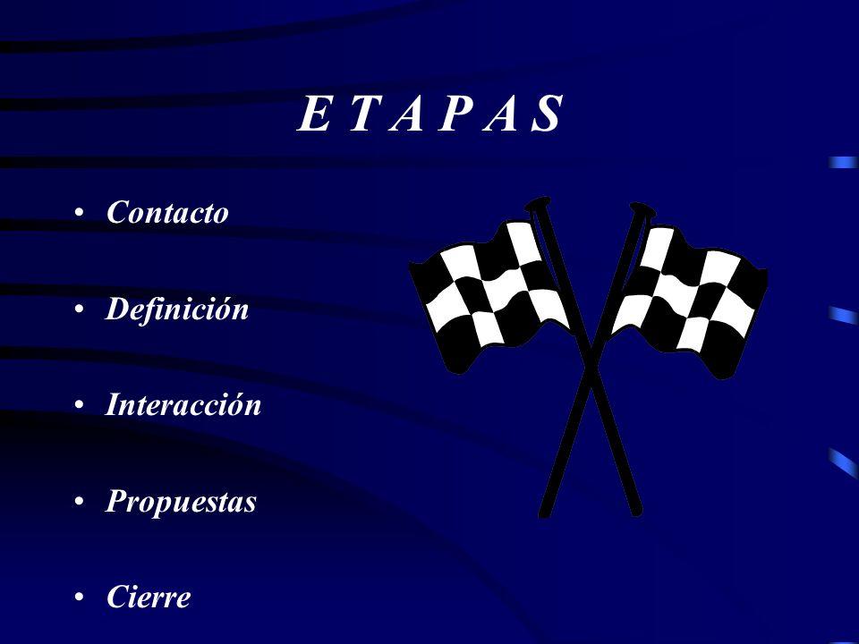 E T A P A S Contacto Definición Interacción Propuestas Cierre