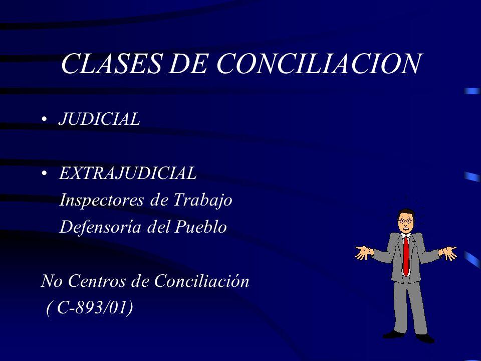 CLASES DE CONCILIACION