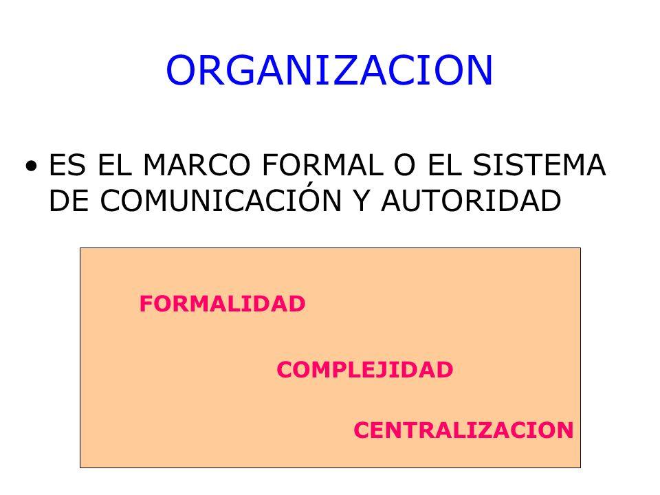 ORGANIZACION ES EL MARCO FORMAL O EL SISTEMA DE COMUNICACIÓN Y AUTORIDAD. FORMALIDAD. COMPLEJIDAD.