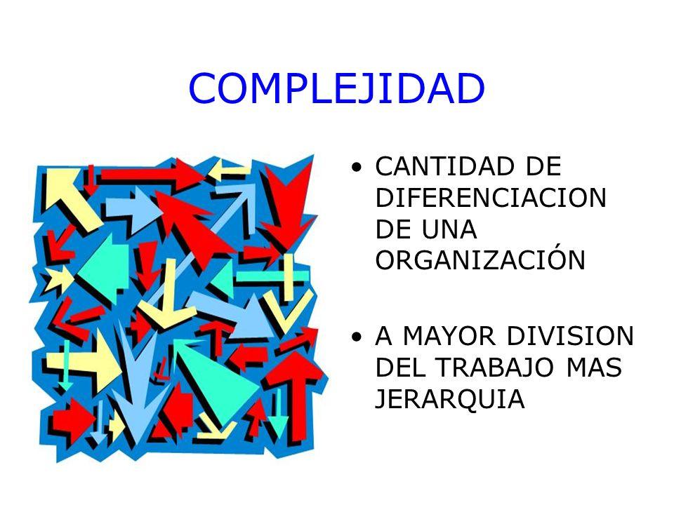 COMPLEJIDAD CANTIDAD DE DIFERENCIACION DE UNA ORGANIZACIÓN