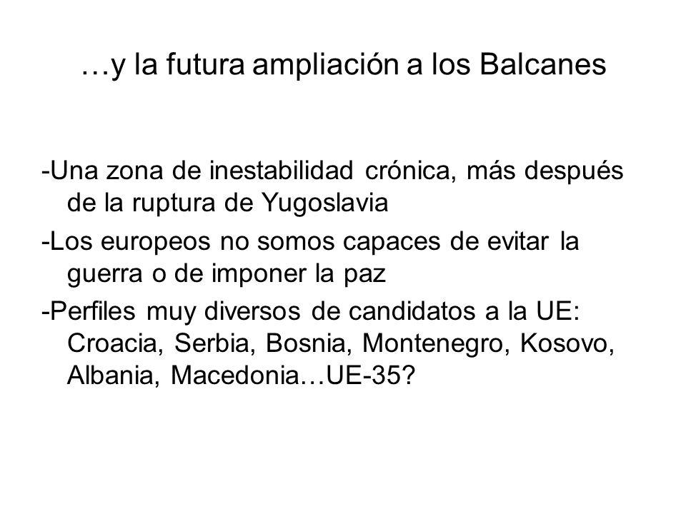 …y la futura ampliación a los Balcanes