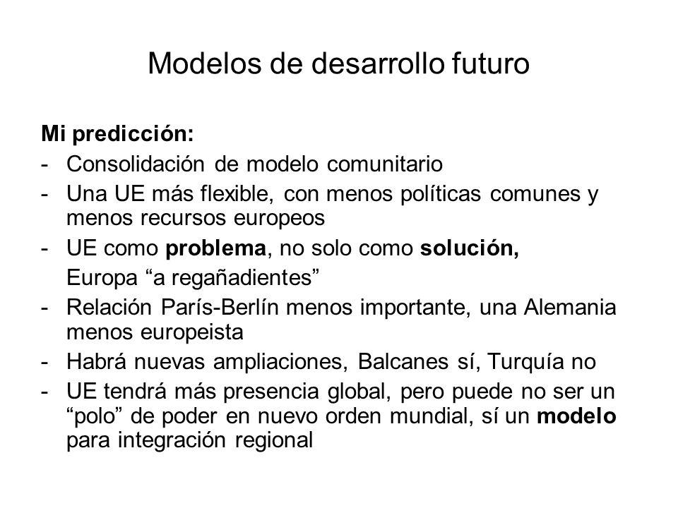 Modelos de desarrollo futuro