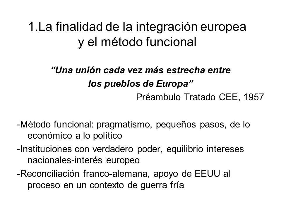1.La finalidad de la integración europea y el método funcional