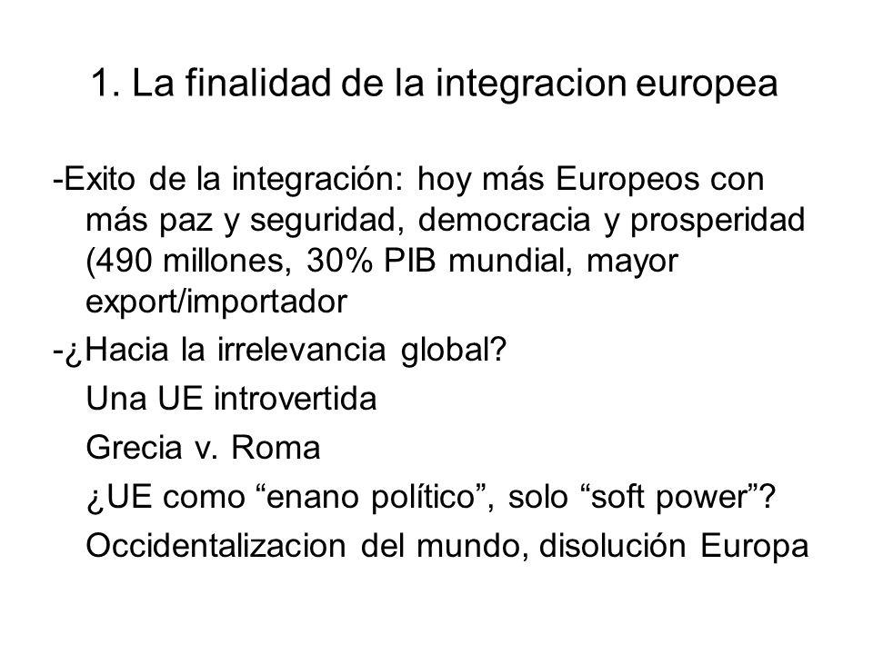 1. La finalidad de la integracion europea