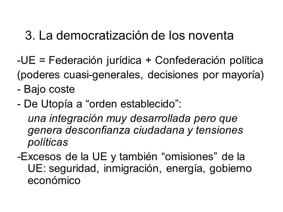 3. La democratización de los noventa