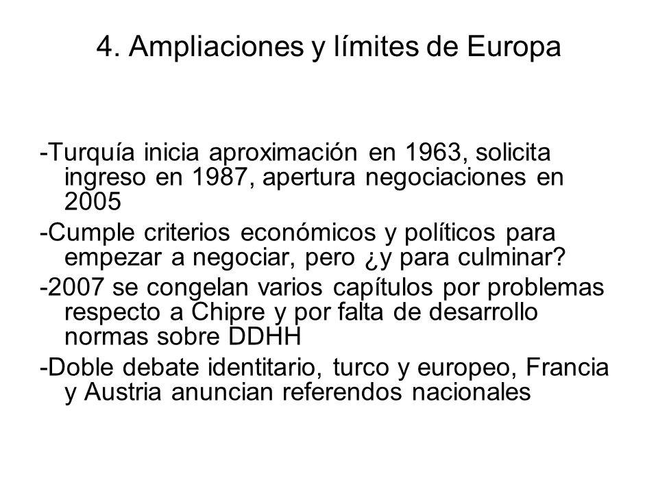 4. Ampliaciones y límites de Europa