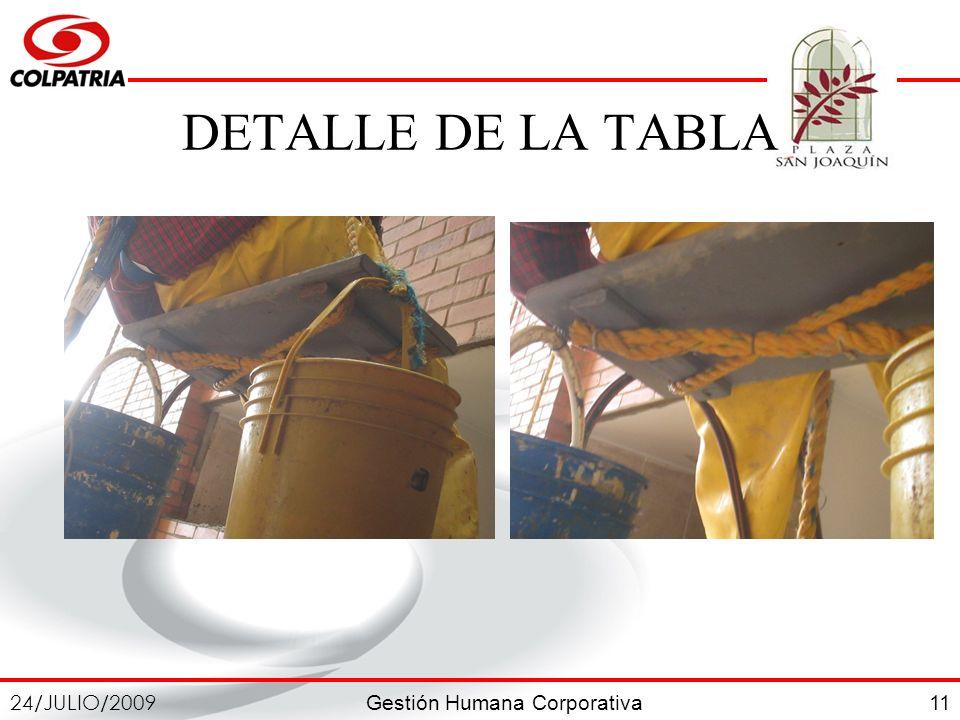 DETALLE DE LA TABLA
