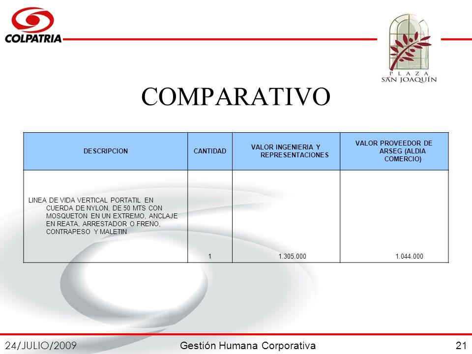 COMPARATIVO DESCRIPCION CANTIDAD VALOR INGENIERIA Y REPRESENTACIONES