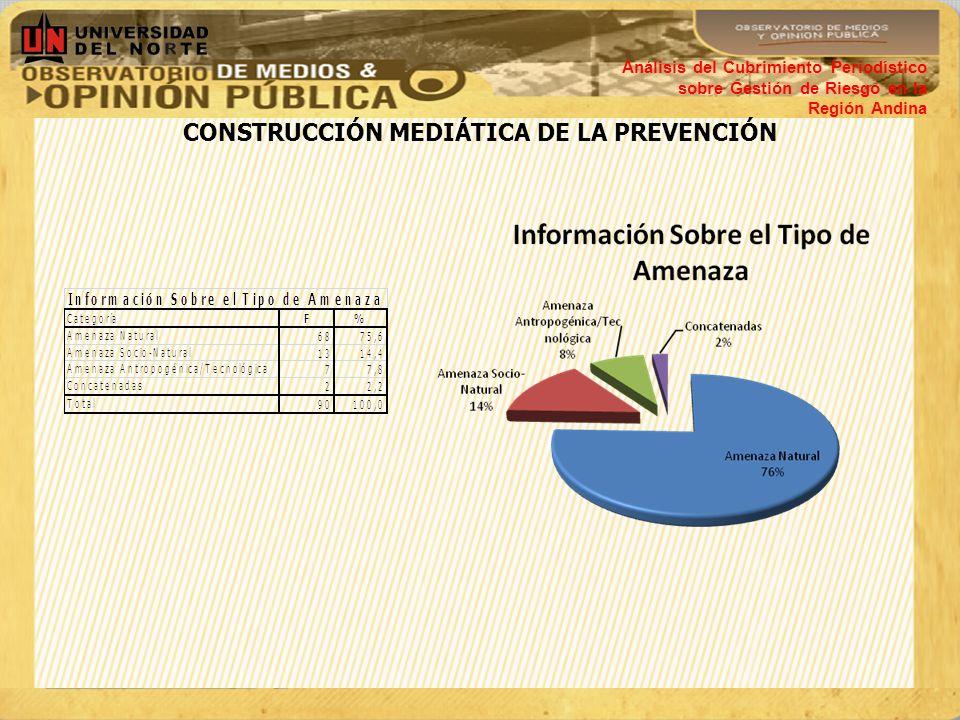 CONSTRUCCIÓN MEDIÁTICA DE LA PREVENCIÓN