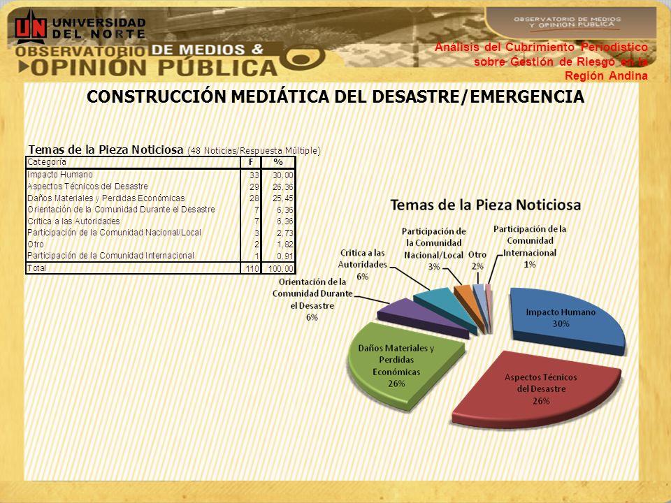 CONSTRUCCIÓN MEDIÁTICA DEL DESASTRE/EMERGENCIA