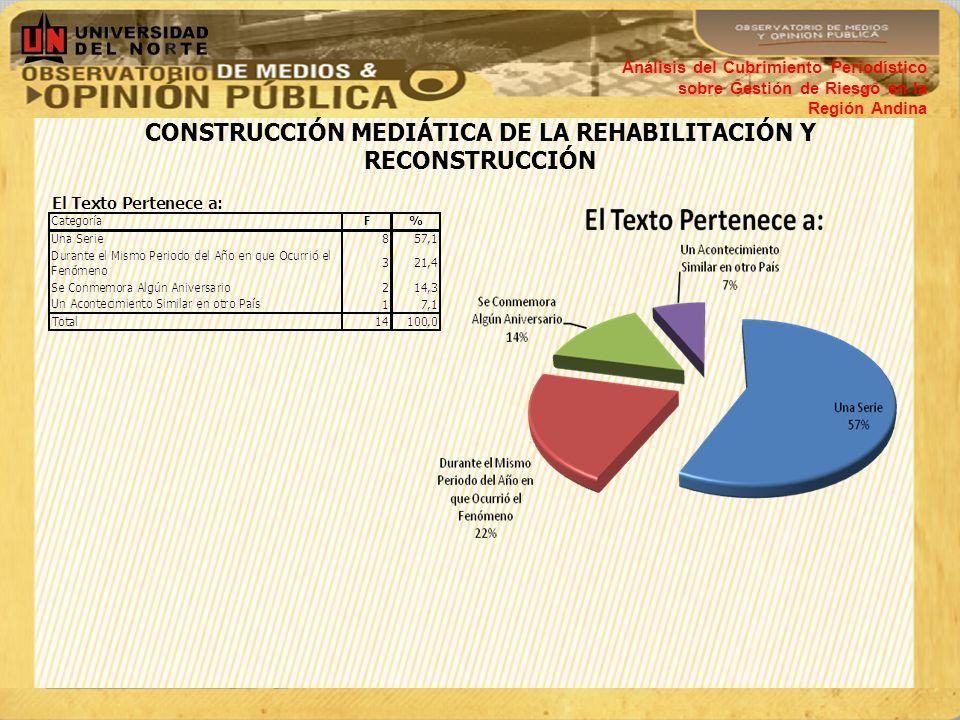 CONSTRUCCIÓN MEDIÁTICA DE LA REHABILITACIÓN Y RECONSTRUCCIÓN