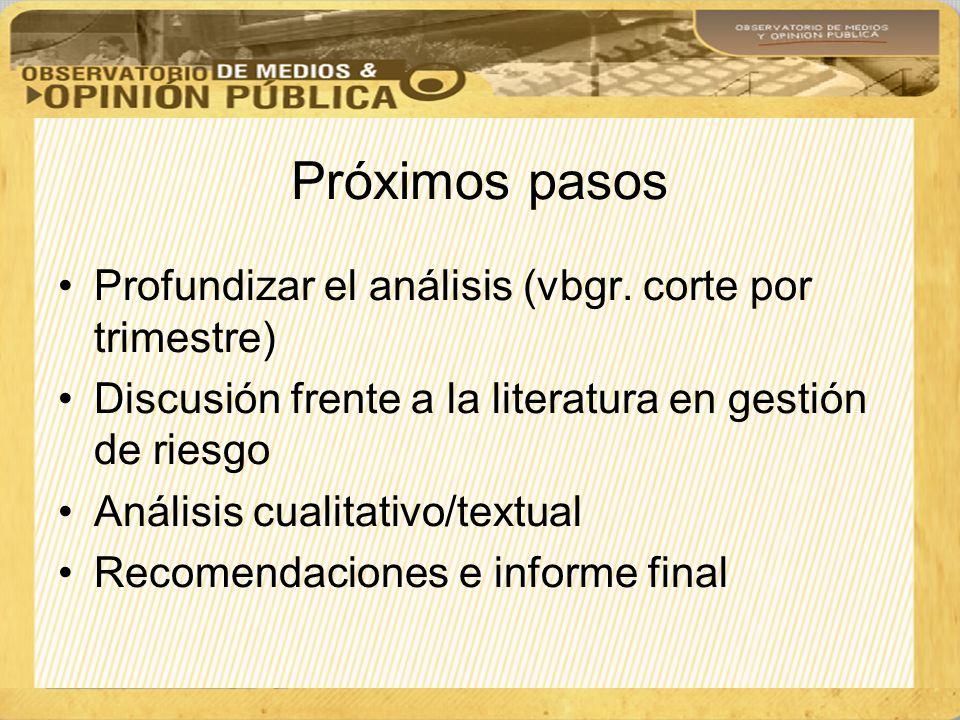 Prόximos pasos Profundizar el análisis (vbgr. corte por trimestre)
