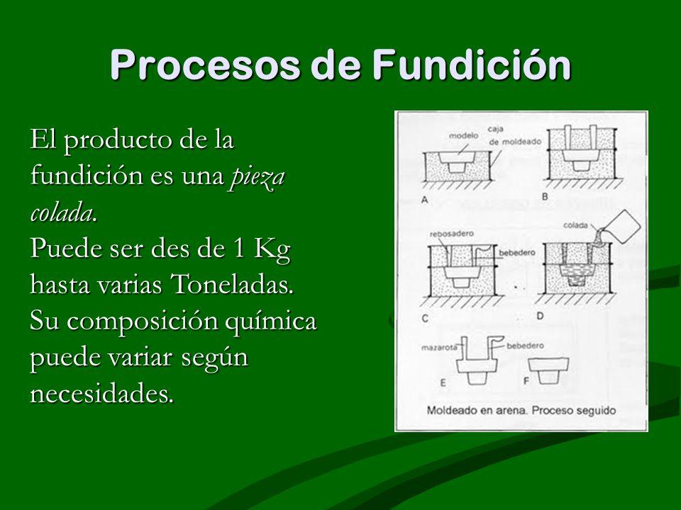 Procesos de Fundición El producto de la fundición es una pieza colada.