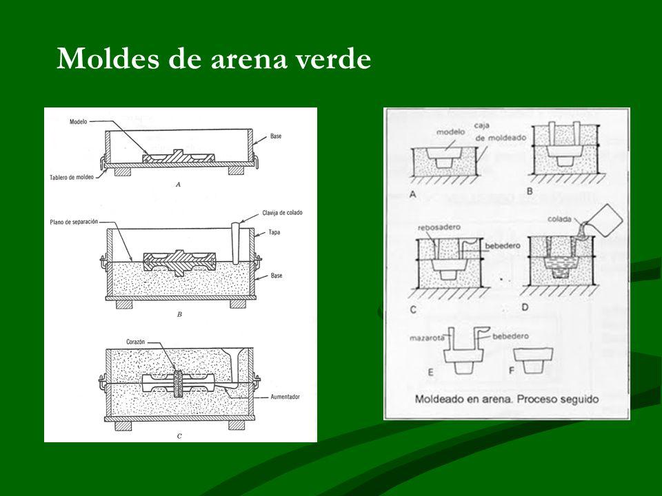 Moldes de arena verde Figura 5.2
