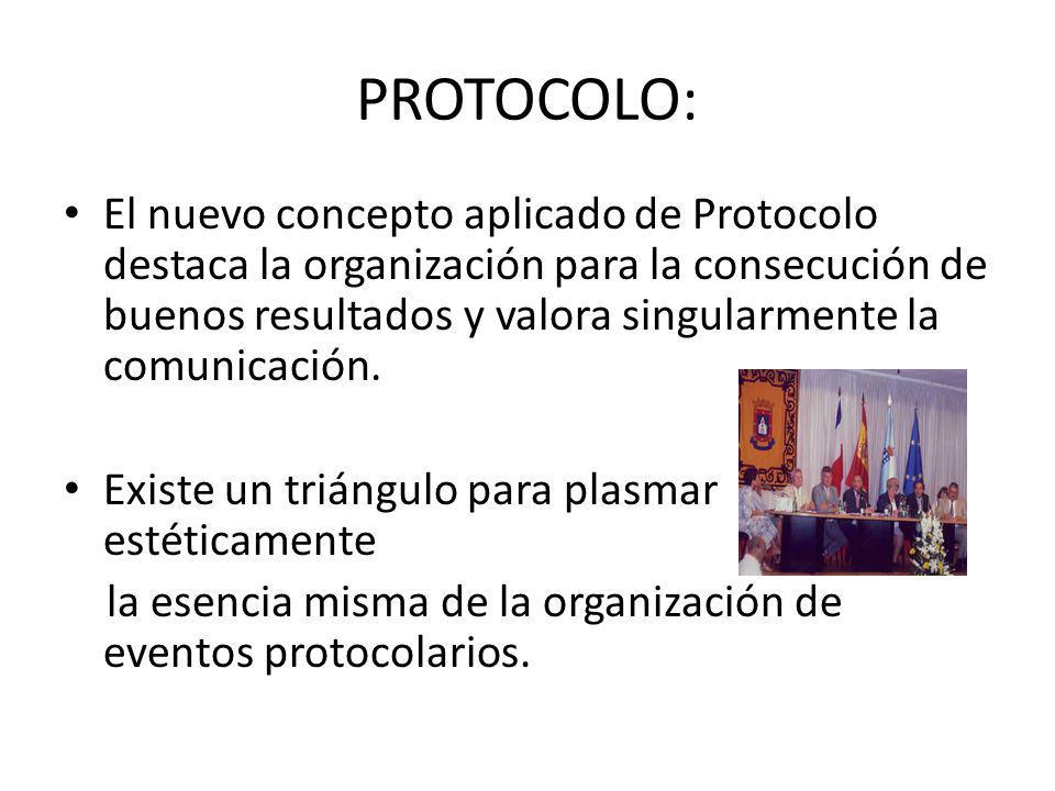 PROTOCOLO: