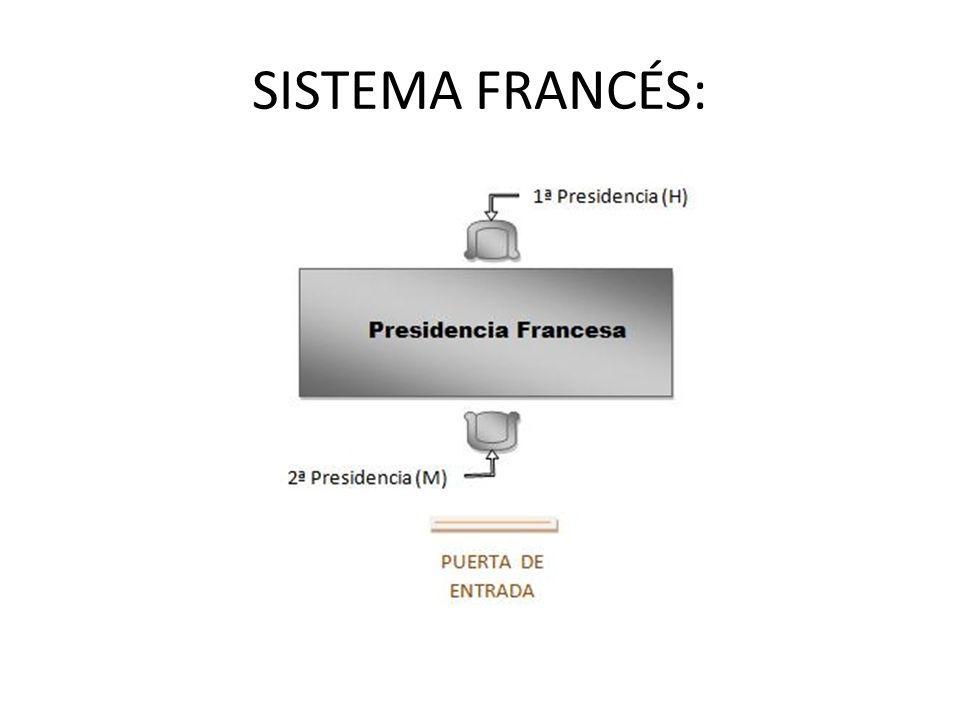 SISTEMA FRANCÉS:
