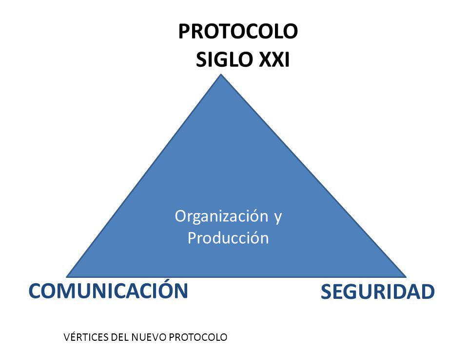 PROTOCOLO SIGLO XXI COMUNICACIÓN SEGURIDAD Organización y Producción