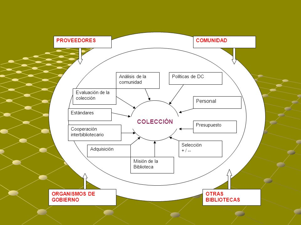 COLECCIÓN COMUNIDAD PROVEEDORES ORGANISMOS DE GOBIERNO OTRAS