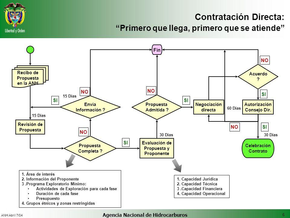 Recibo de Propuesta en la ANH Agencia Nacional de Hidrocarburos