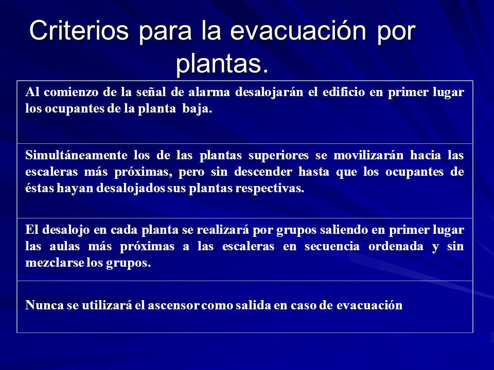 Criterios para la evacuación por plantas.