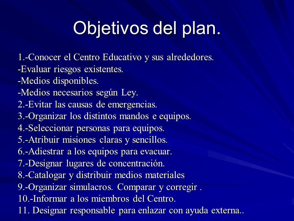 Objetivos del plan. 1.-Conocer el Centro Educativo y sus alrededores.