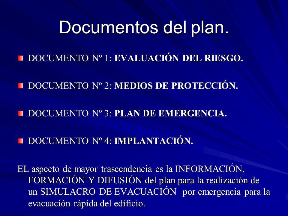 Documentos del plan. DOCUMENTO Nº 1: EVALUACIÓN DEL RIESGO.
