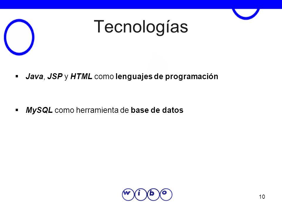 Tecnologías Java, JSP y HTML como lenguajes de programación