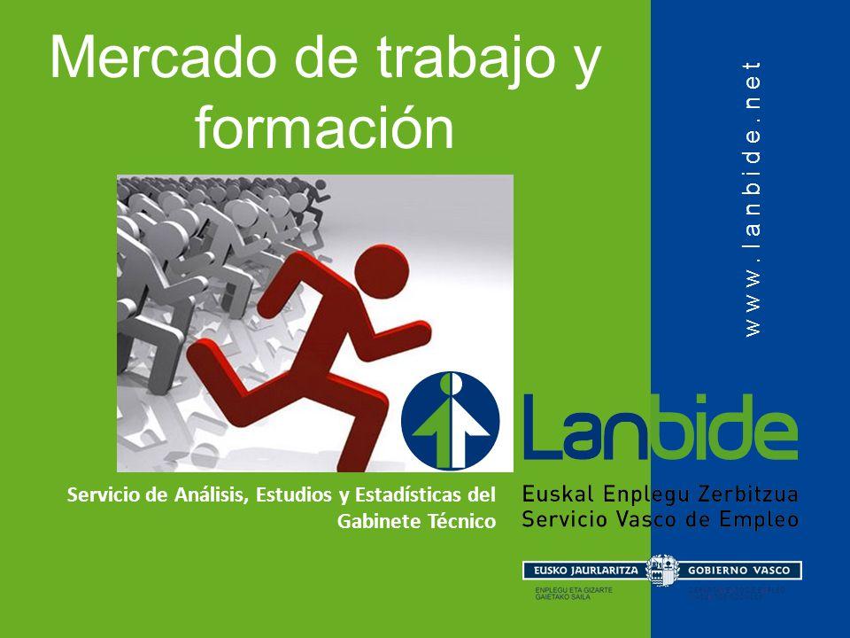 Mercado de trabajo y formación